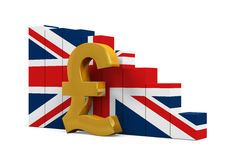 Wielki Brytania funta symbol i wykres mapa Zdjęcie Royalty Free