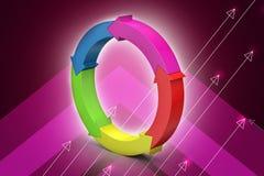 Wielo- barwiony strzałkowaty okrąg Fotografia Stock