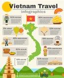Wietnam podróży Infographic set royalty ilustracja