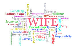 Wife word cloud Stock Image