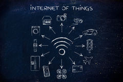 Wifi e objetos conectados espertos, Internet das coisas Fotos de Stock