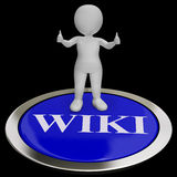 Wiki Button Shows Online Information Or Encyclopedia Royalty Free Stock Images