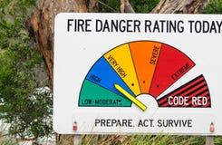 WIKTORIA AUSTRALIA, LISTOPAD, - 19, 2015: Pożarniczy niebezpieczeństwo znak along Obraz Stock