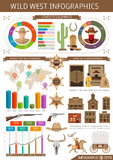 Wild West Infographics Stock Photography