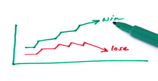 Win Lose curve with pen Stock Photography