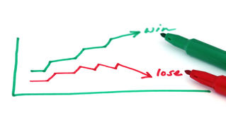 Win Lose curve with pen Stock Images