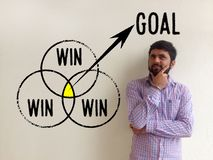 Win-Win-Situations-Marketing-Konzept stockfotos