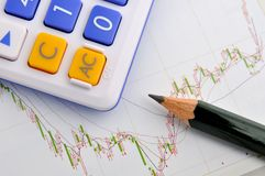 Win from stock. A calculator and a pencil on stock chart sheet, means stock, share, information, business, finance, money or income, statistic and calculating Royalty Free Stock Images