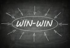 Win-Win royalty-vrije stock foto's