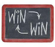 Win-win concept on blackboard. Win-win strategy concept - white chalk writing on a small slate blackboard isolated on white Stock Images