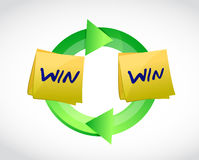 Win win cycle illustration design Royalty Free Stock Image