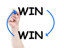 Win win solution. Concept made on transparent wipe board with a hand holding a marker Royalty Free Stock Photo