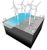 Wind farm with wind arrow diagram stock illustration