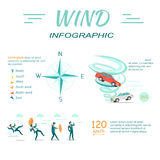 Wind Infographic Flat Design Vector Illustration. Wind Infographic vector. Flat design. People attacked strong wind, cars lifted vortex, compass rose Stock Photos