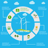 Wind power benefit infographic Stock Photography