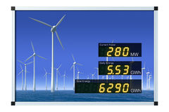 Wind power display - english Royalty Free Stock Photography