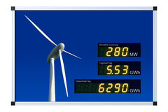 Wind power display - german Stock Photography