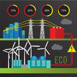 Wind power station. Trendy infographics set. All types of power plants. Stock Images