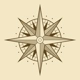 Wind rose vector illustration