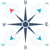 Wind rose compass.Vector illustration .Geography Royalty Free Stock Photos