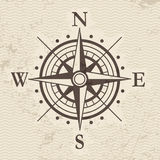 Wind rose. The direction of the compass Royalty Free Stock Photos