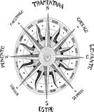 WIND ROSE Royalty Free Stock Images