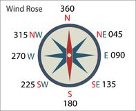Wind rose or magnetic compass vector illustration