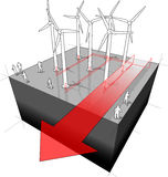 Wind turbines diagram Stock Image