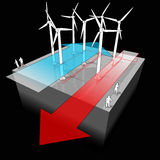 Wind turbines diagram Stock Photo