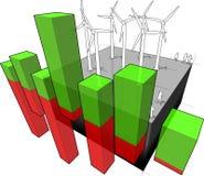 Wind turibnes landbouwbedrijf en abstract bedrijfsdiagram Stock Afbeeldingen