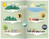 Windgraphik Lizenzfreies Stockfoto