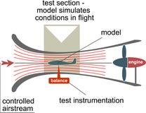 Windkanal für Flugzeugtest im Design Lizenzfreies Stockfoto