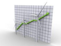 Windmill chart Royalty Free Stock Image