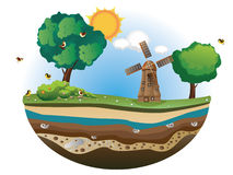 Windmill on Island Royalty Free Stock Image