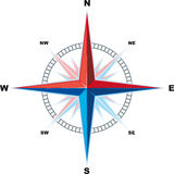 Windrose compass Royalty Free Stock Photography
