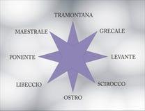 Windrose in Italien stockfotos