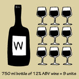 Wine Infographic Stock Photography