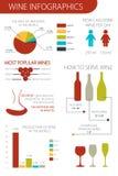 Wine infographic set. Vector illustartion. Royalty Free Stock Photography