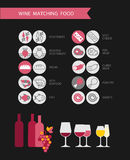 Wine. Infographics with food pairing, bottle and glass type,  types and colours vector illustration