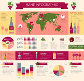 Wine production and distribution infographic. Worldwide wineries production statistic and wine collections distribution and consumption infografic presentation Stock Image