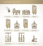 Winemaking: charmatmetod Arkivbild