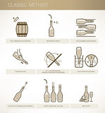 Winemaking:classic method Stock Photos