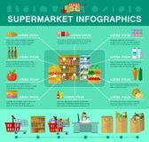 Winkel, infographic supermarkt Stock Foto's