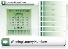 Winning Lottery Ticket Background Royalty Free Stock Photos