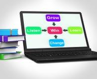 Winstlaptop betekent bereikend Succes en Overwinning vector illustratie