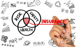 Winsurance concept hand drawing on whiteboard Stock Image