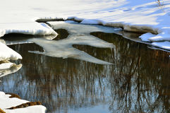 Winter landscape. Ice-river. Nonfreezing patch of water in ice-covered surface. Stock Photos