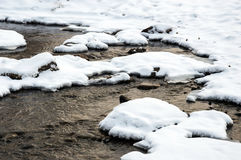 Winter landscape. Ice-river. Water flows in the winter. Winter landscape. Ice-river. Siberia royalty free stock photo