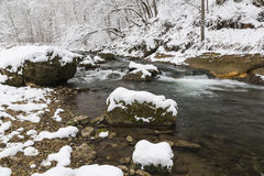 Winter River Scenic Royalty Free Stock Image