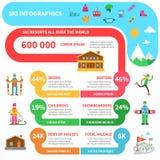 Winter sport infographics Stock Photos